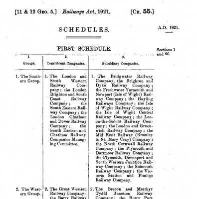 Page from the 1921 Grouping act